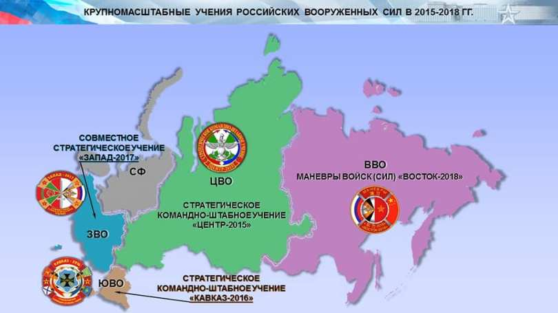 Vostok 2018 Strategic Maneuvers Exercise Plan Russia Military