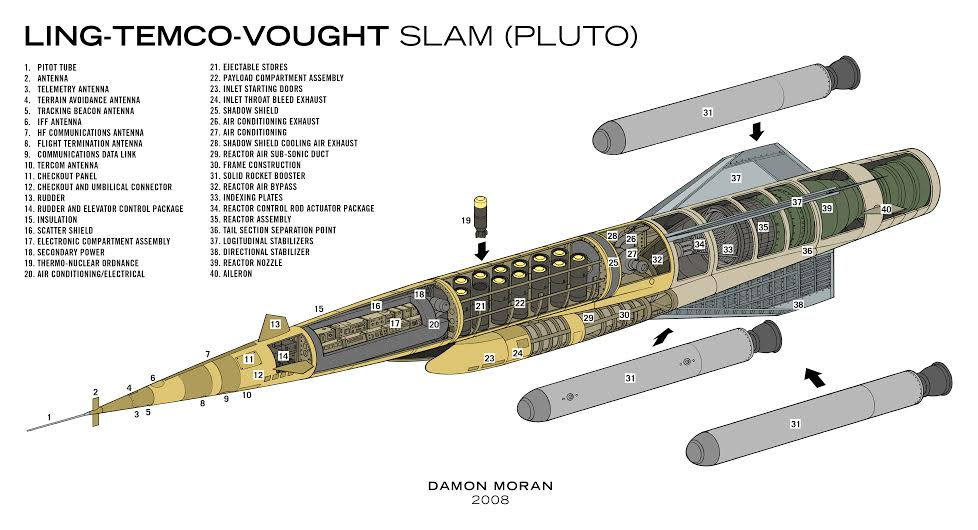 project pluto